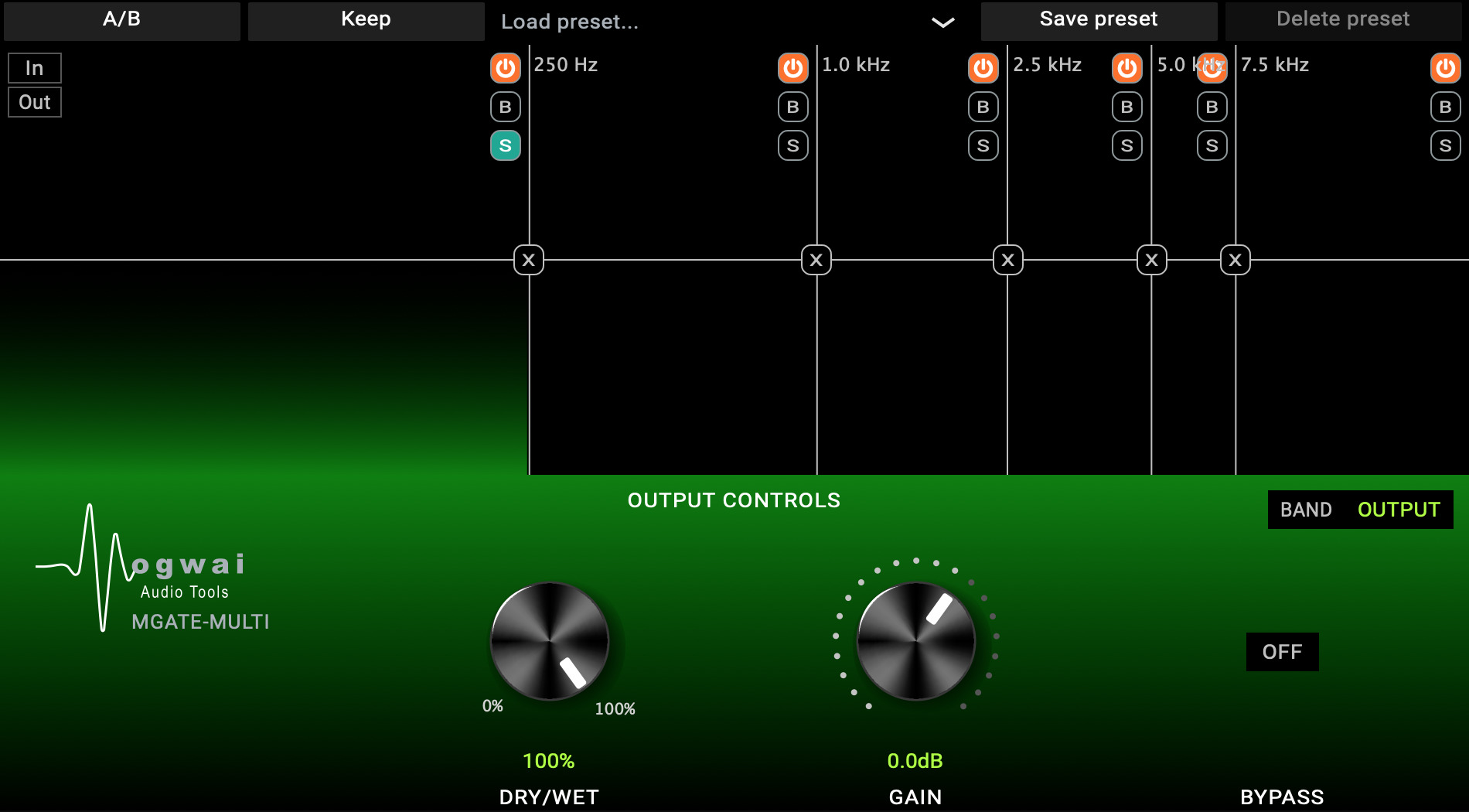 MGATE-MULTI, multiband gate output controls